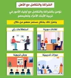 الشراكة والتكامل مع الأهل